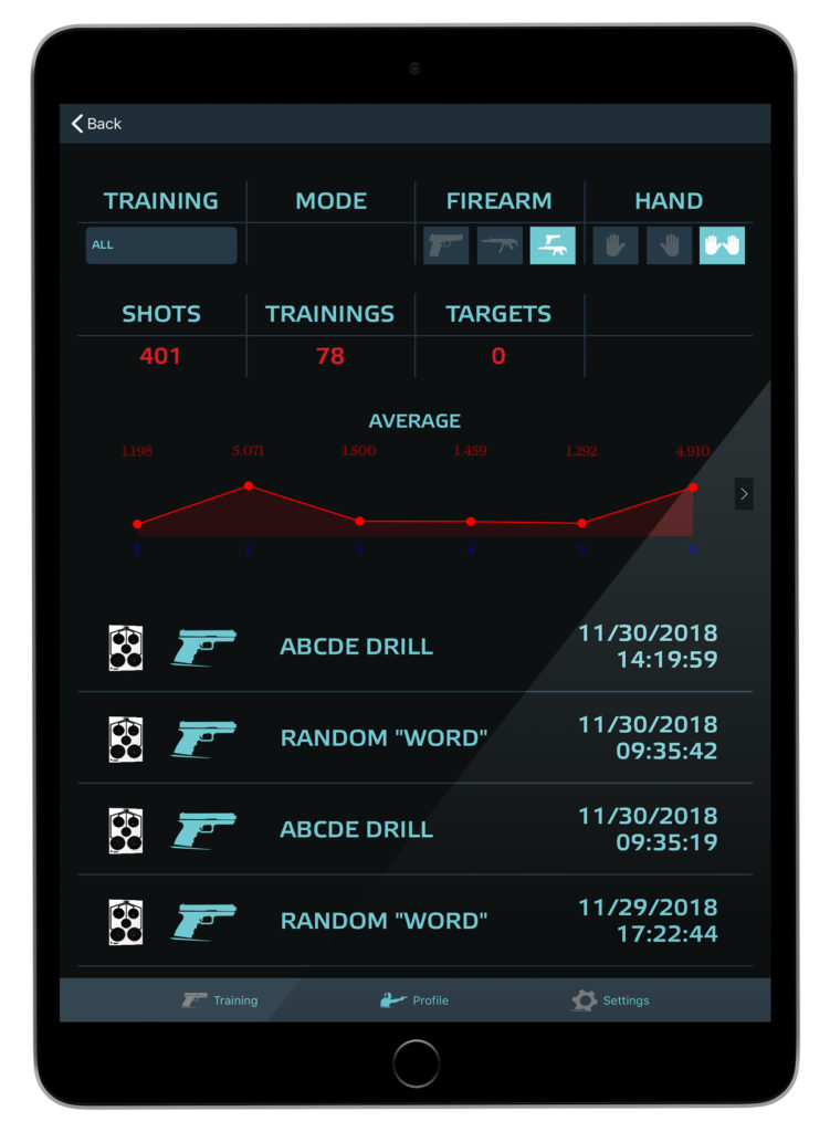 trainshot app shooting statistics