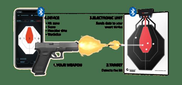 How-it-works_starter-kit
